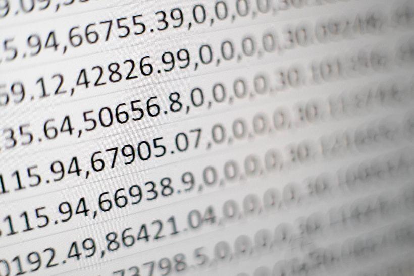 Osobný profil pre dátumové údaje príklady