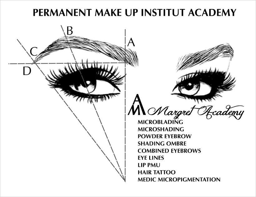 Margret Academy Institute profi beauty